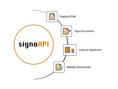 signoAPI Features (iOS Android) EN©signotec GmbH