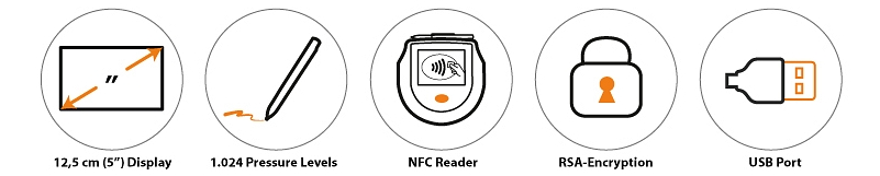 signotec Omega NFC Highlight Icons (EN)©signotec GmbH